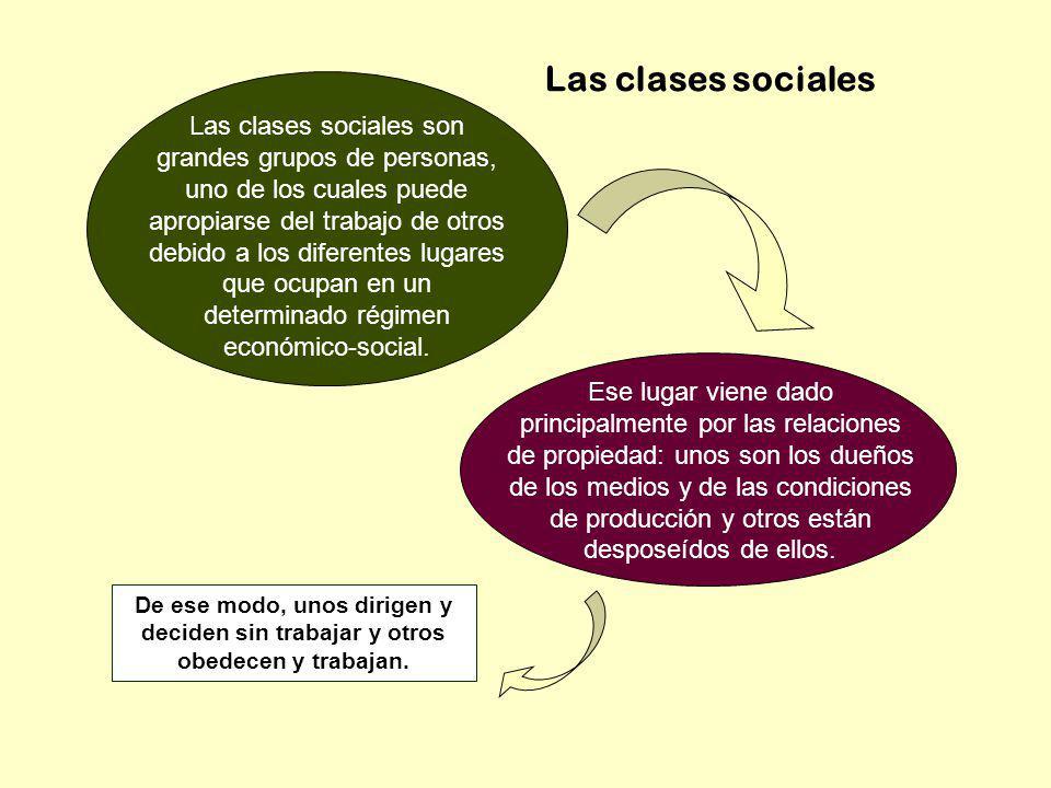 Las clases sociales Las clases sociales son grandes grupos de personas, uno de los cuales puede apropiarse del trabajo de otros debido a los diferente