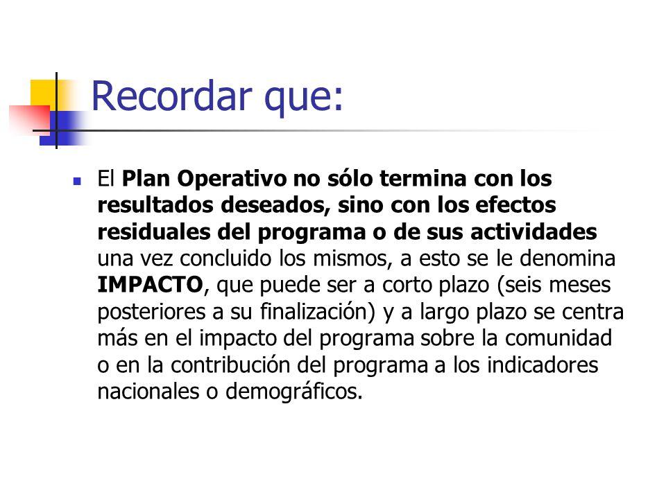 Recordar que: El Plan Operativo no sólo termina con los resultados deseados, sino con los efectos residuales del programa o de sus actividades una vez