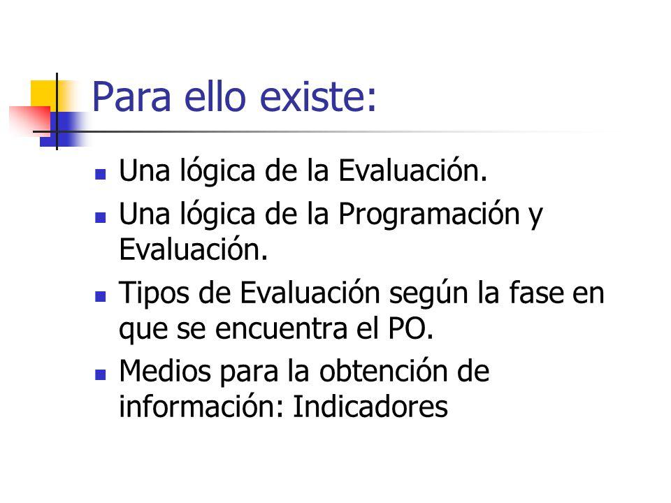 Para ello existe: Una lógica de la Evaluación. Una lógica de la Programación y Evaluación. Tipos de Evaluación según la fase en que se encuentra el PO