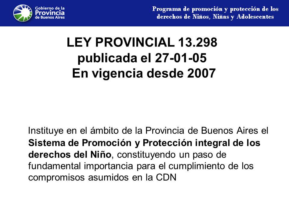 LEY PROVINCIAL 13.298 publicada el 27-01-05 En vigencia desde 2007 Instituye en el ámbito de la Provincia de Buenos Aires el Sistema de Promoción y Protección integral de los derechos del Niño, constituyendo un paso de fundamental importancia para el cumplimiento de los compromisos asumidos en la CDN