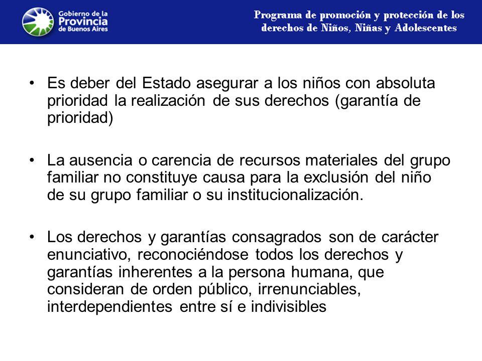 Régimen del Patronato Concepción de los niños como objeto de intervención.