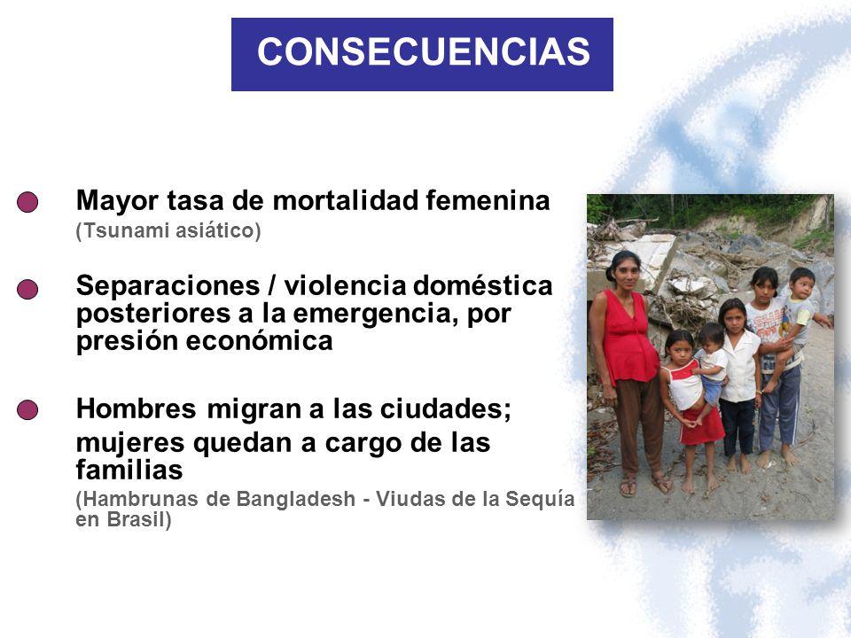 Mayor tasa de mortalidad femenina (Tsunami asiático) Separaciones / violencia doméstica posteriores a la emergencia, por presión económica Hombres mig