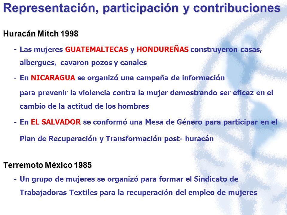 Huracán Mitch 1998 - Las mujeres GUATEMALTECAS y HONDUREÑAS construyeron casas, albergues, cavaron pozos y canales - En NICARAGUA se organizó una camp