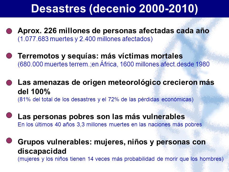 Desastres (decenio 2000-2010) Aprox. 226 millones de personas afectadas cada año (1.077.683 muertes y 2.400 millones afectados) Terremotos y sequías: