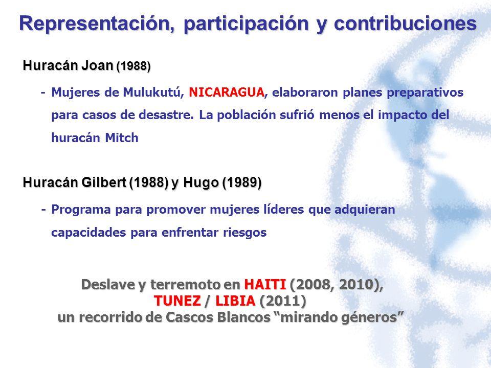 Huracán Joan (1988) -Mujeres de Mulukutú, NICARAGUA, elaboraron planes preparativos para casos de desastre. La población sufrió menos el impacto del h
