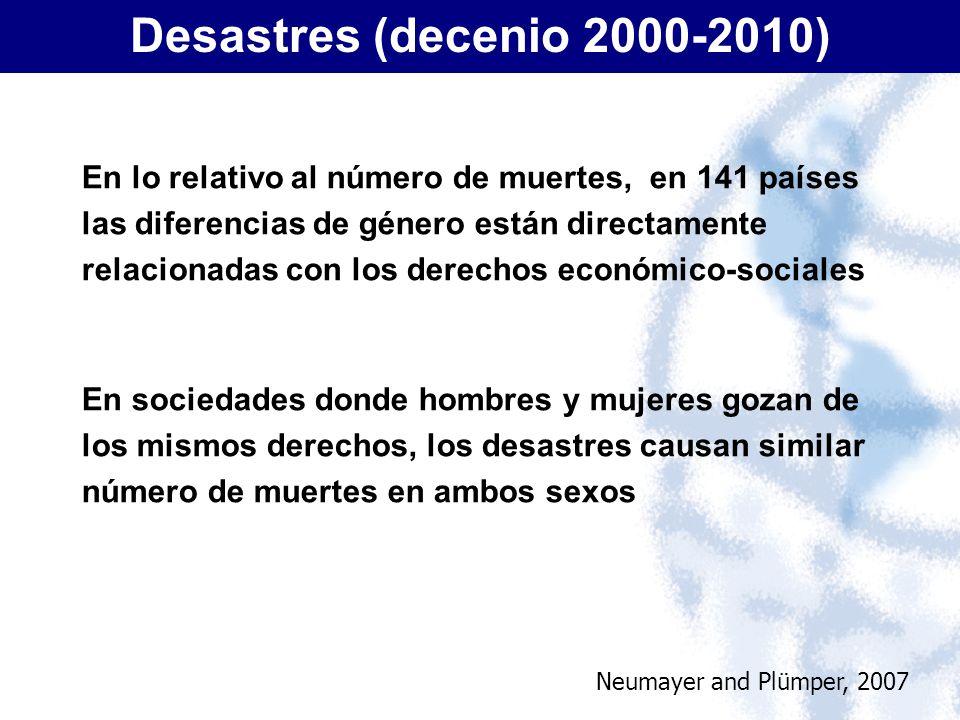 Desastres (decenio 2000-2010) En lo relativo al número de muertes, en 141 países las diferencias de género están directamente relacionadas con los der