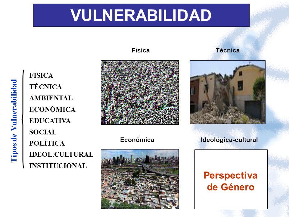 FÍSICA TÉCNICA AMBIENTAL ECONÓMICA EDUCATIVA SOCIAL POLÍTICA IDEOL.CULTURAL INSTITUCIONAL Tipos de Vulnerabilidad VULNERABILIDAD Física Económica Técn