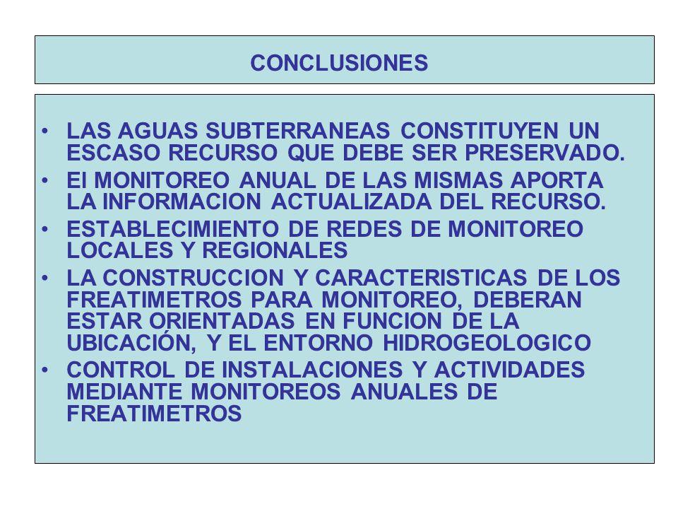 CONCLUSIONES LAS AGUAS SUBTERRANEAS CONSTITUYEN UN ESCASO RECURSO QUE DEBE SER PRESERVADO.