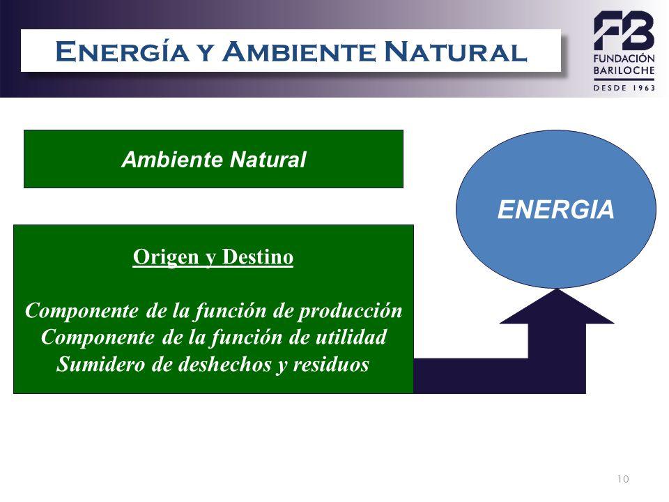 10 Energ í a y Ambiente Natural ENERGIA Origen y Destino Componente de la función de producción Componente de la función de utilidad Sumidero de deshe