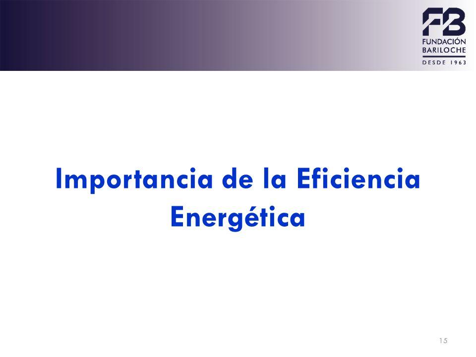 15 Importancia de la Eficiencia Energética