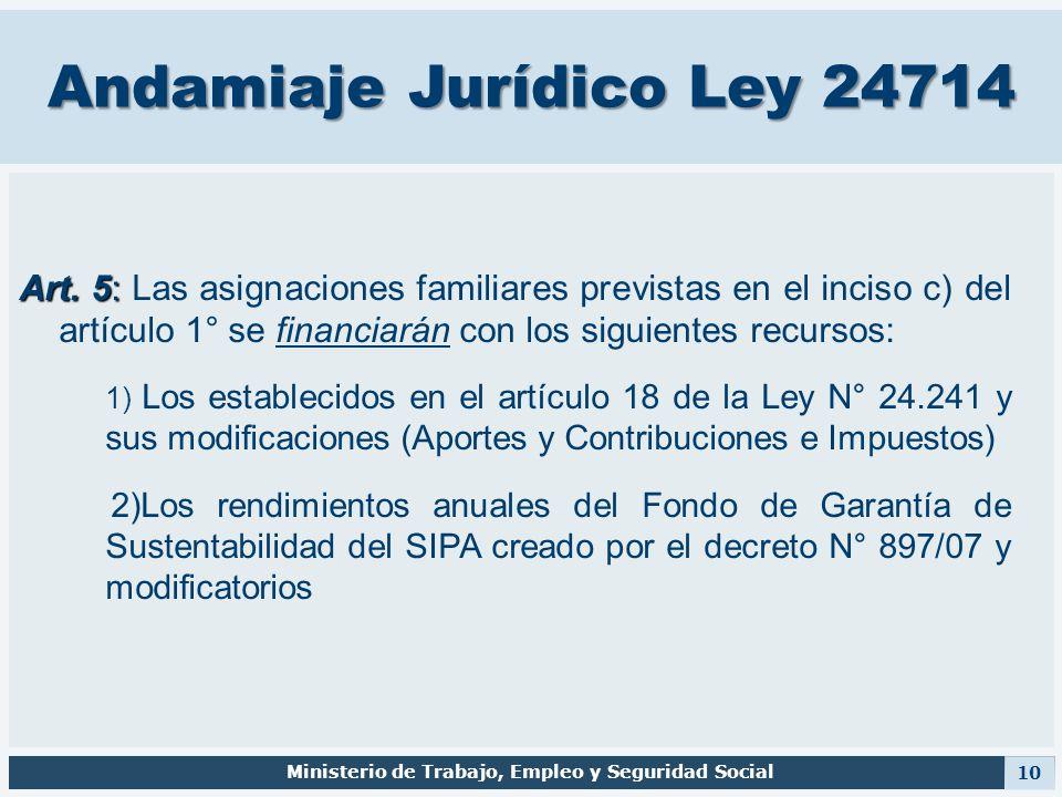Andamiaje Jurídico Ley 24714 Art. 5: Art. 5: Las asignaciones familiares previstas en el inciso c) del artículo 1° se financiarán con los siguientes r