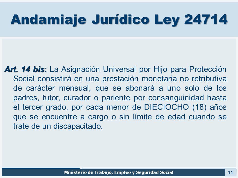 Andamiaje Jurídico Ley 24714 Art. 14 bis: Art. 14 bis: La Asignación Universal por Hijo para Protección Social consistirá en una prestación monetaria
