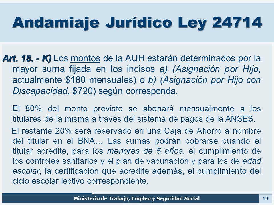 Andamiaje Jurídico Ley 24714 Art. 18. - K) Art. 18. - K) Los montos de la AUH estarán determinados por la mayor suma fijada en los incisos a) (Asignac