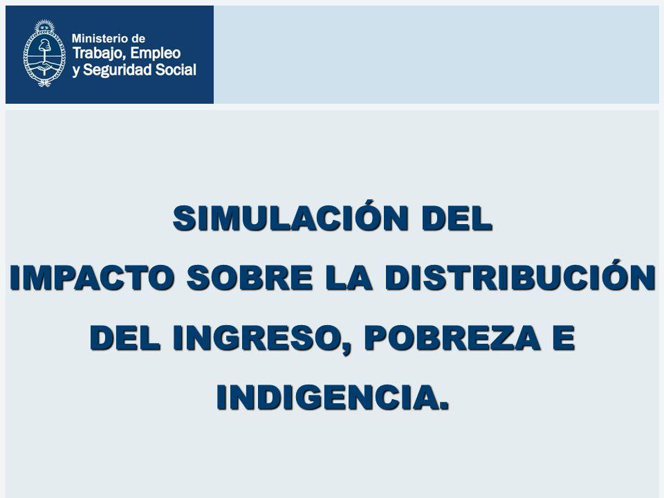 SIMULACIÓN DEL IMPACTO SOBRE LA DISTRIBUCIÓN DEL INGRESO, POBREZA E INDIGENCIA.