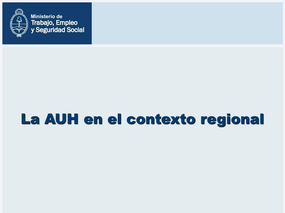 La AUH en el contexto regional