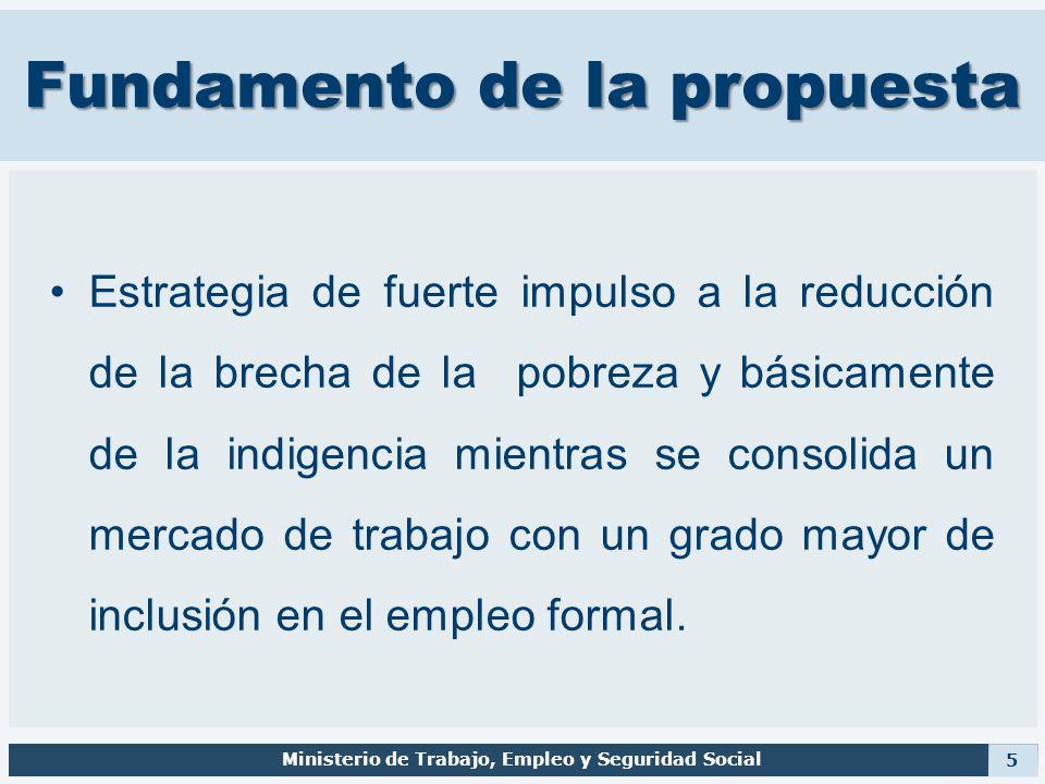 Fundamento de la propuesta Estrategia de fuerte impulso a la reducción de la brecha de la pobreza y básicamente de la indigencia mientras se consolida