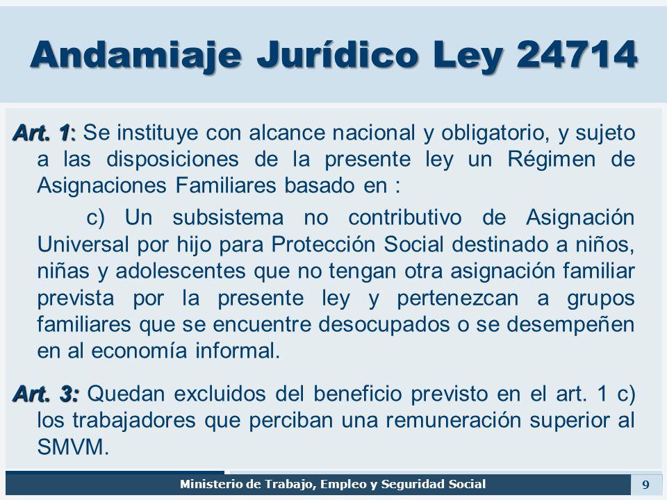 Andamiaje Jurídico Ley 24714 Art. 1: Art. 1: Se instituye con alcance nacional y obligatorio, y sujeto a las disposiciones de la presente ley un Régim