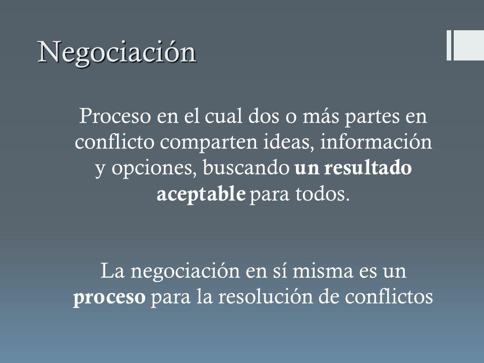 Negociación Proceso en el cual dos o más partes en conflicto comparten ideas, información y opciones, buscando un resultado aceptable para todos. La n