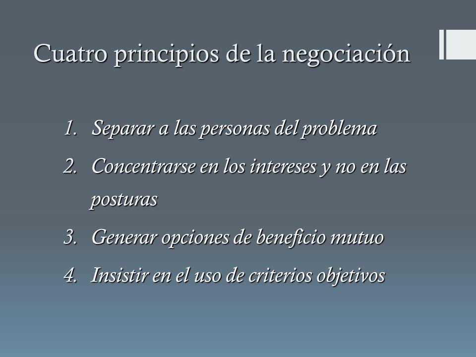1.Separar a las personas del problema 2.Concentrarse en los intereses y no en las posturas 3.Generar opciones de beneficio mutuo 4.Insistir en el uso