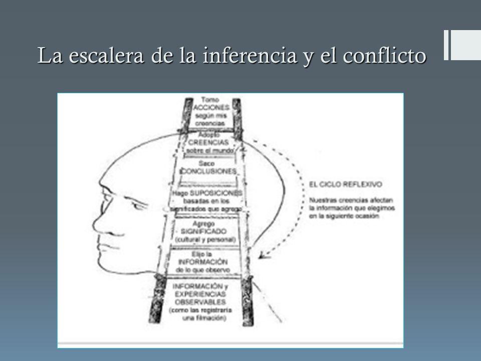 La escalera de la inferencia y el conflicto