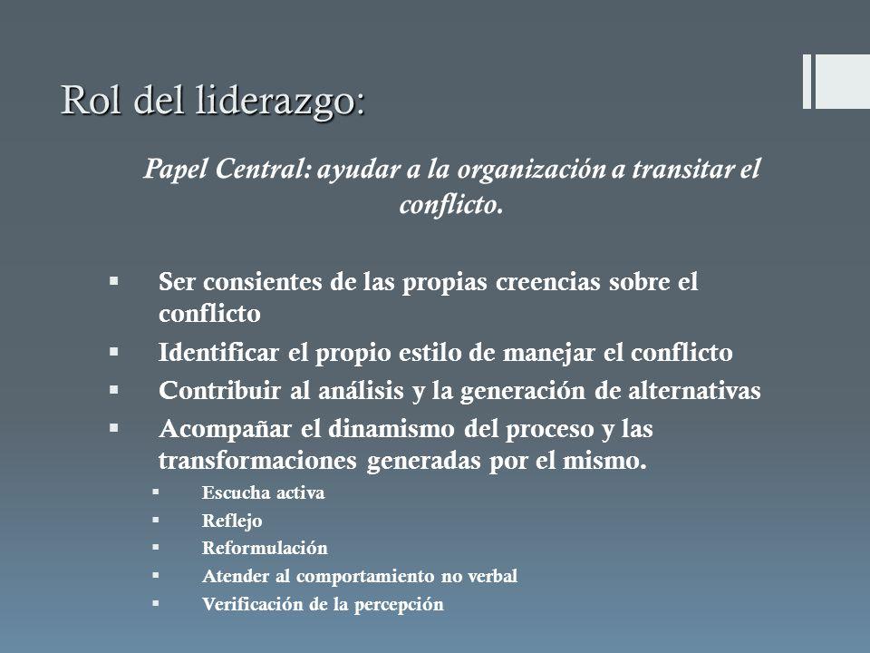Papel Central: ayudar a la organización a transitar el conflicto. Ser consientes de las propias creencias sobre el conflicto Identificar el propio est