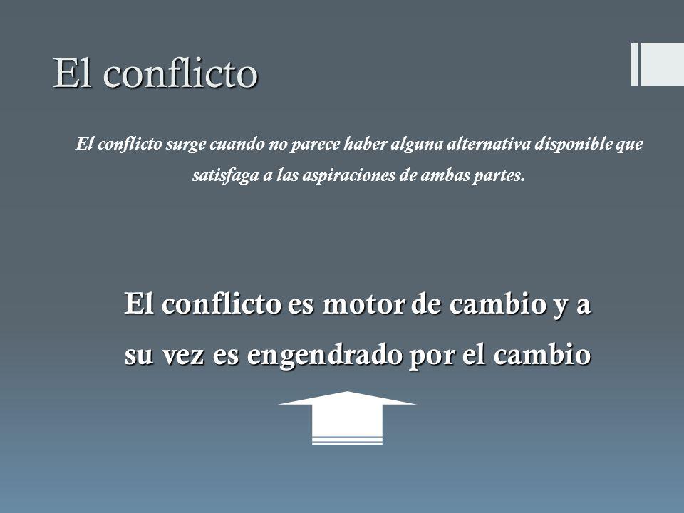 El conflicto surge cuando no parece haber alguna alternativa disponible que satisfaga a las aspiraciones de ambas partes. El conflicto es motor de cam