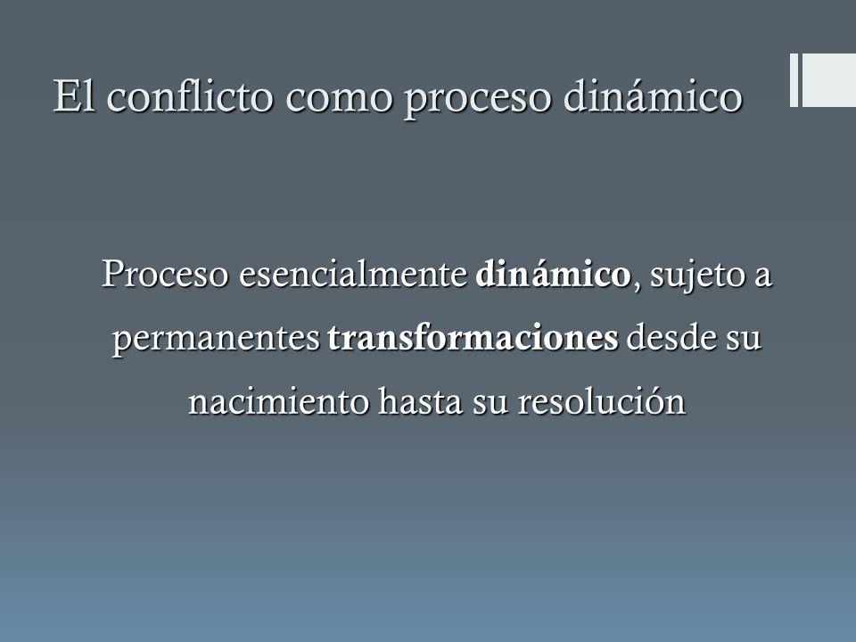 Proceso esencialmente dinámico, sujeto a permanentes transformaciones desde su nacimiento hasta su resolución El conflicto como proceso dinámico
