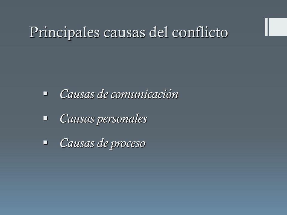 Conflictos en las relaciones Conflictos en las relaciones Conflictos de identidad Conflictos de identidad Conflictos de información Conflictos de información Conflictos estructurales Conflictos estructurales Conflictos de valores Conflictos de valores Conflictos de interés Conflictos de interés Algunos tipos de conflictos