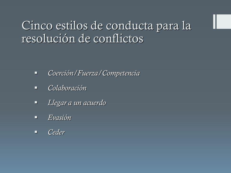 Coerción/Fuerza/Competencia Coerción/Fuerza/Competencia Colaboración Colaboración Llegar a un acuerdo Llegar a un acuerdo Evasión Evasión Ceder Ceder
