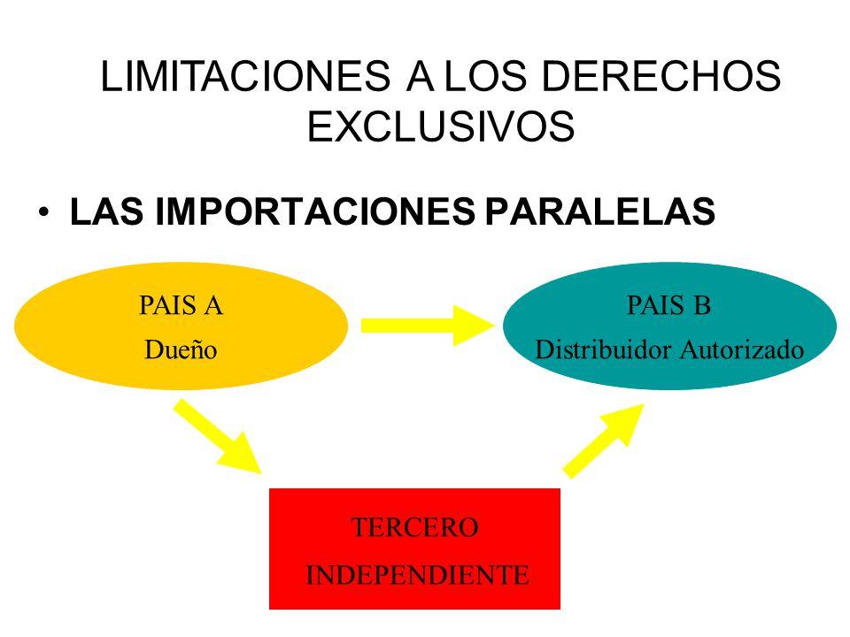 LAS IMPORTACIONES PARALELAS LIMITACIONES A LOS DERECHOS EXCLUSIVOS PAIS A Dueño PAIS B Distribuidor Autorizado TERCERO INDEPENDIENTE