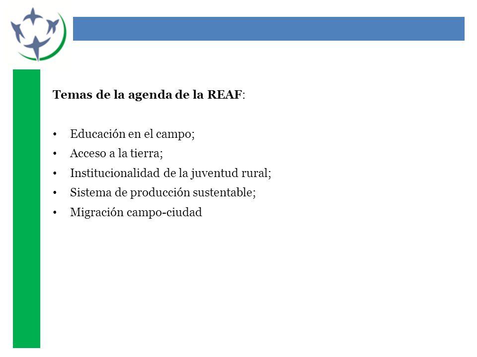 Temas de la agenda de la REAF: Educación en el campo; Acceso a la tierra; Institucionalidad de la juventud rural; Sistema de producción sustentable; M