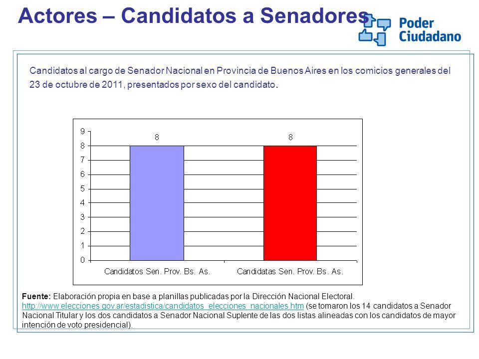 Actores – Candidatos a Senadores Fuente: Elaboración propia en base a planillas publicadas por la Dirección Nacional Electoral. http://www.elecciones.