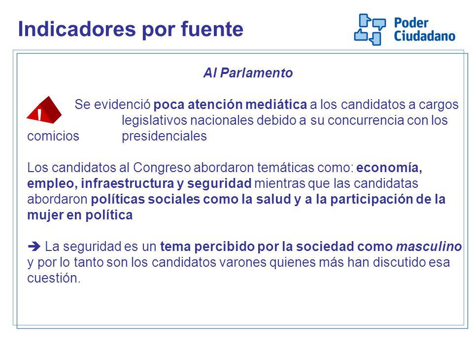 Al Parlamento Se evidenció poca atención mediática a los candidatos a cargos legislativos nacionales debido a su concurrencia con los comiciospresiden