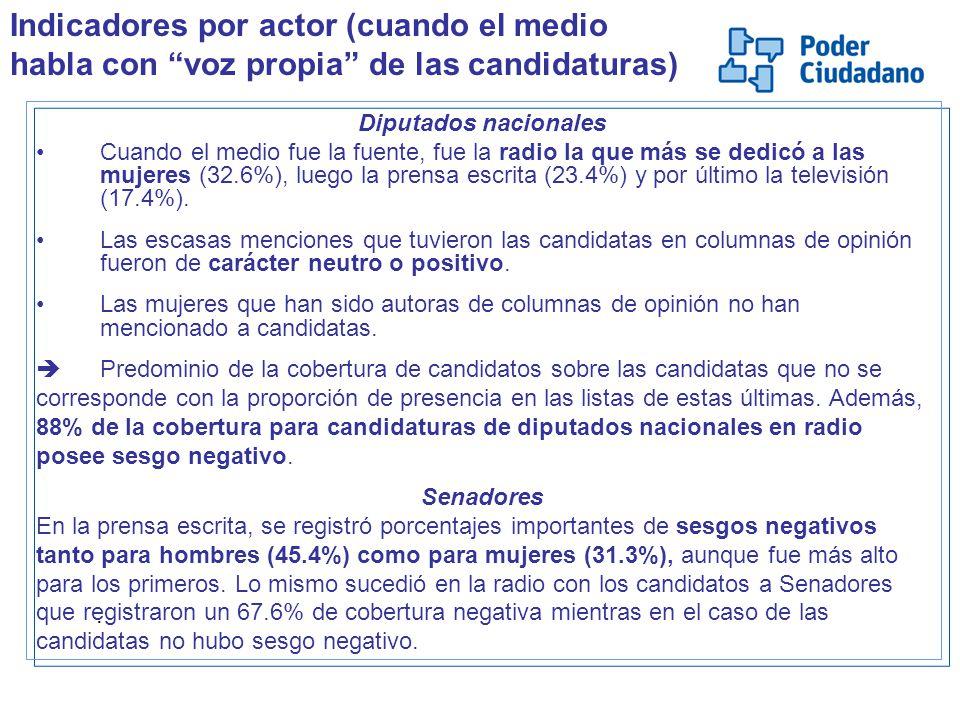 Indicadores por actor (cuando el medio habla con voz propia de las candidaturas) Diputados nacionales Cuando el medio fue la fuente, fue la radio la que más se dedicó a las mujeres (32.6%), luego la prensa escrita (23.4%) y por último la televisión (17.4%).