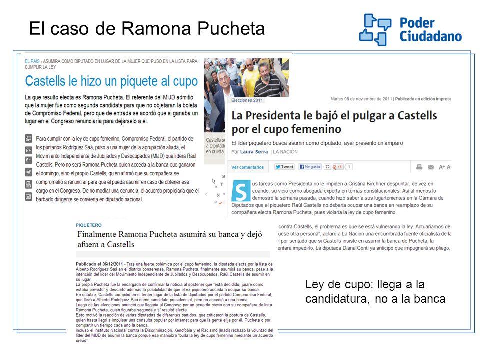 El caso de Ramona Pucheta Ley de cupo: llega a la candidatura, no a la banca