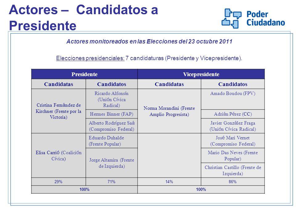 Actores – Candidatos a Presidente Actores monitoreados en las Elecciones del 23 octubre 2011 Elecciones presidenciales: 7 candidaturas (Presidente y Vicepresidente).