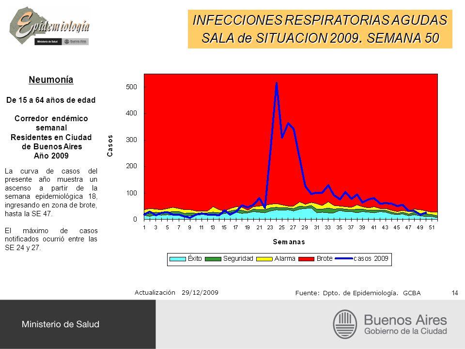 INFECCIONES RESPIRATORIAS AGUDAS SALA de SITUACION 2009. SEMANA 50 Actualización 29/12/2009 Fuente: Dpto. de Epidemiología. GCBA Neumonía De 15 a 64 a
