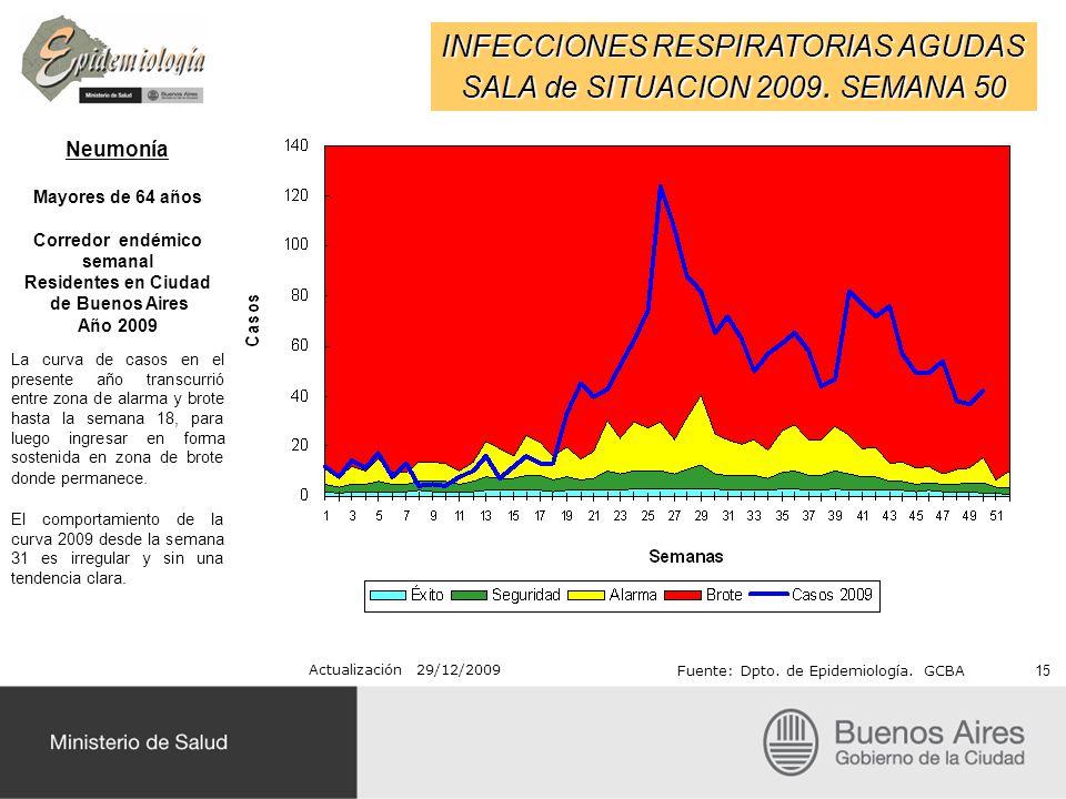 INFECCIONES RESPIRATORIAS AGUDAS SALA de SITUACION 2009. SEMANA 50 Actualización 29/12/2009 Fuente: Dpto. de Epidemiología. GCBA Neumonía Mayores de 6