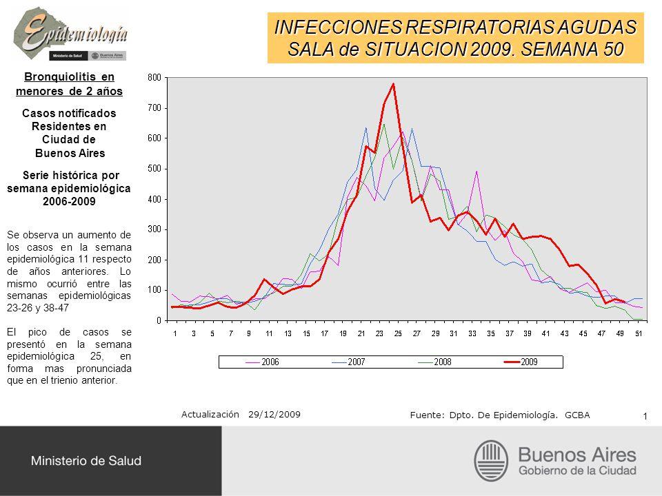 INFECCIONES RESPIRATORIAS AGUDAS SALA de SITUACION 2009. SEMANA 50 Actualización 29/12/2009 Fuente: Dpto. De Epidemiología. GCBA 1 Bronquiolitis en me