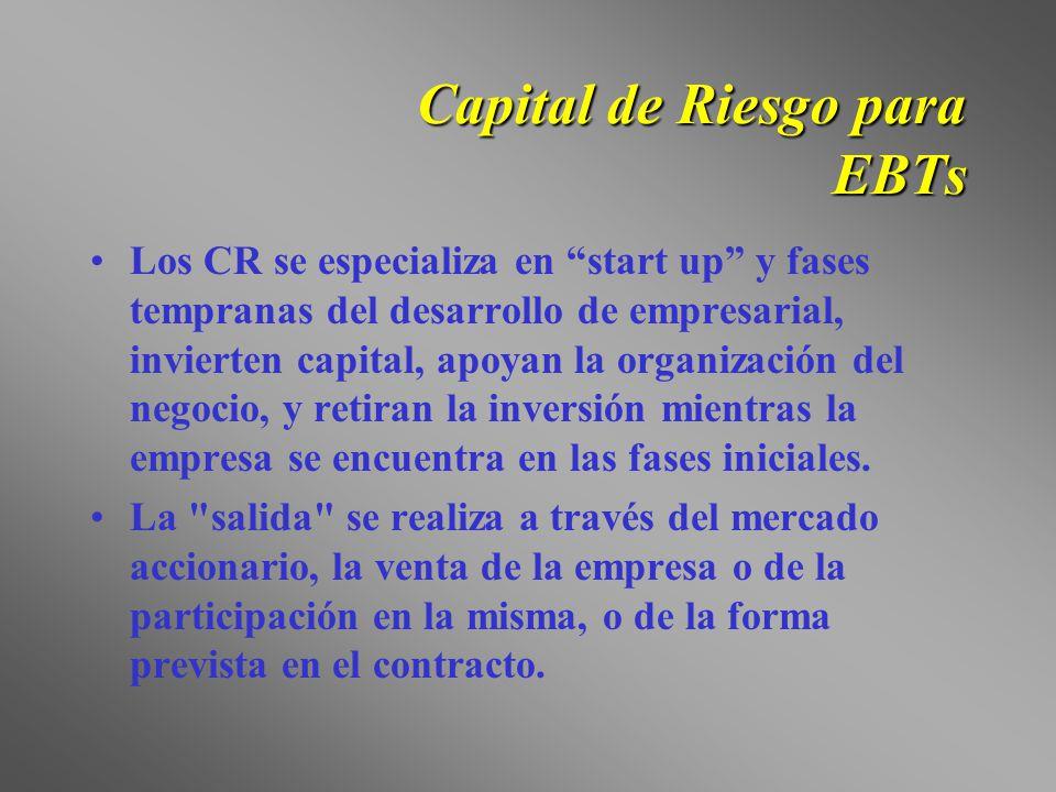 Capital de Riesgo para EBTs Los CR se especializa en start up y fases tempranas del desarrollo de empresarial, invierten capital, apoyan la organizaci