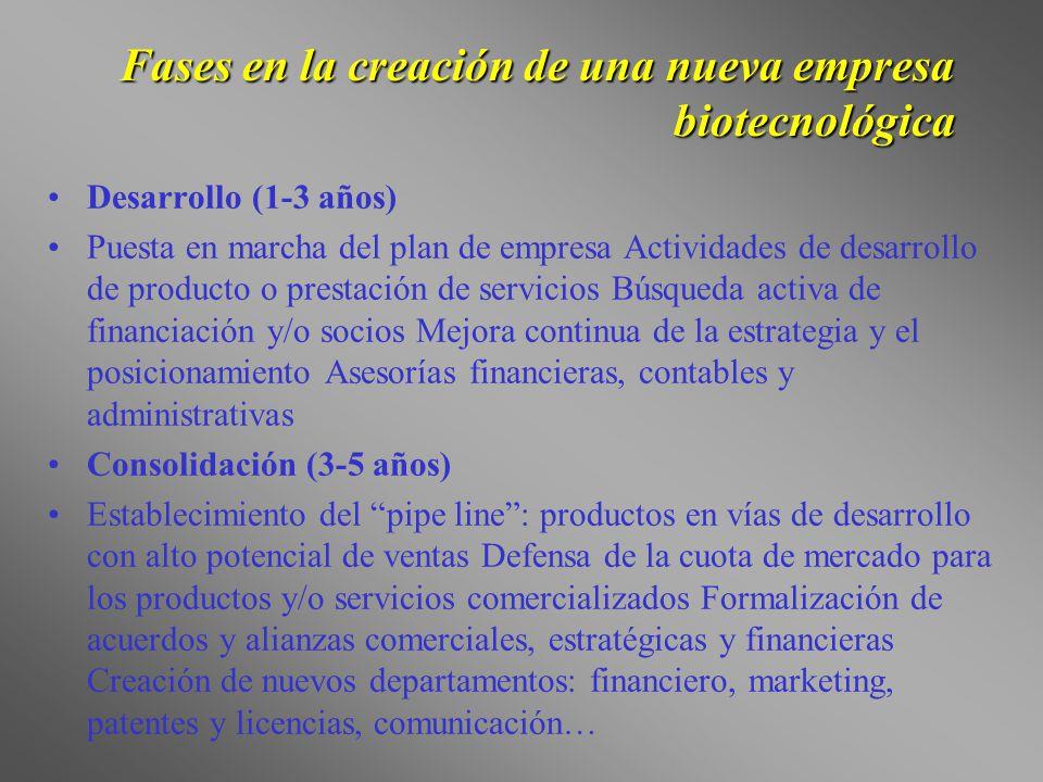 Fases en la creación de una nueva empresa biotecnológica Desarrollo (1-3 años) Puesta en marcha del plan de empresa Actividades de desarrollo de produ