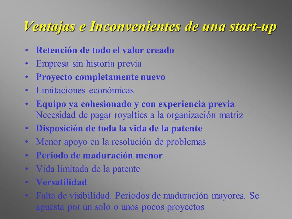 Ventajas e Inconvenientes de una start-up Retención de todo el valor creado Empresa sin historia previa Proyecto completamente nuevo Limitaciones econ