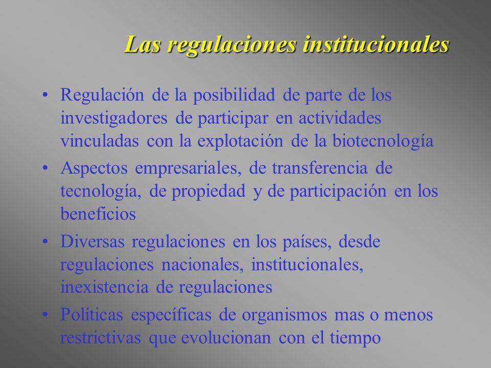 Las regulaciones institucionales Regulación de la posibilidad de parte de los investigadores de participar en actividades vinculadas con la explotació