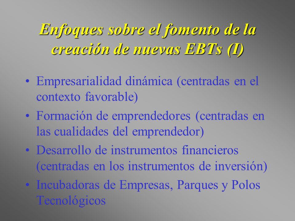 Enfoques sobre el fomento de la creación de nuevas EBTs (I) Empresarialidad dinámica (centradas en el contexto favorable) Formación de emprendedores (
