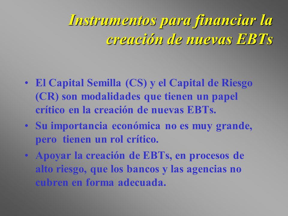 Instrumentos para financiar la creación de nuevas EBTs El Capital Semilla (CS) y el Capital de Riesgo (CR) son modalidades que tienen un papel crítico