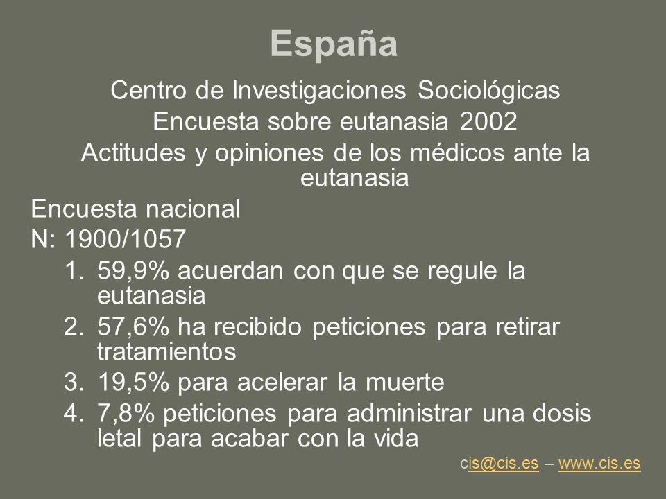 España Centro de Investigaciones Sociológicas Encuesta sobre eutanasia 2002 Actitudes y opiniones de los médicos ante la eutanasia Encuesta nacional N