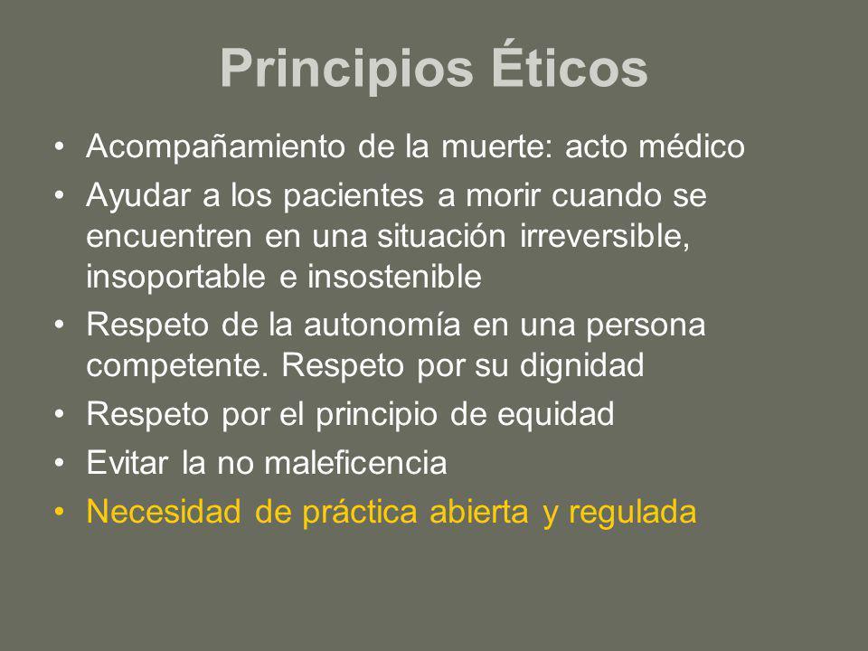 Principios Éticos Acompañamiento de la muerte: acto médico Ayudar a los pacientes a morir cuando se encuentren en una situación irreversible, insoport