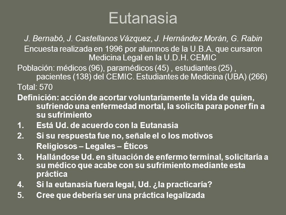 Eutanasia J. Bernabó, J. Castellanos Vázquez, J. Hernández Morán, G. Rabin Encuesta realizada en 1996 por alumnos de la U.B.A. que cursaron Medicina L