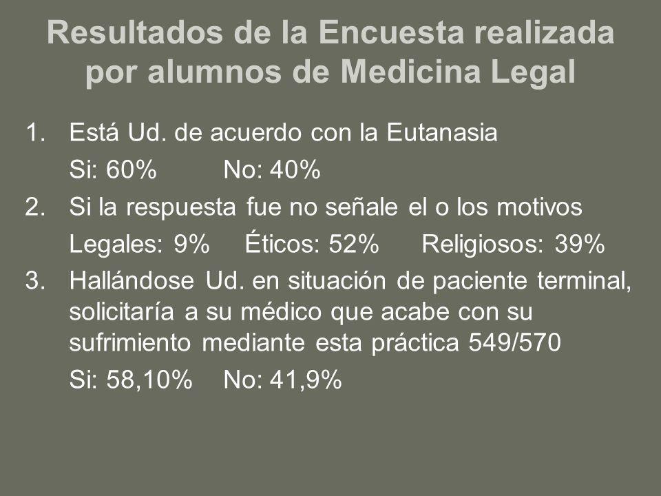 Resultados de la Encuesta realizada por alumnos de Medicina Legal 1.Está Ud. de acuerdo con la Eutanasia Si: 60%No: 40% 2.Si la respuesta fue no señal