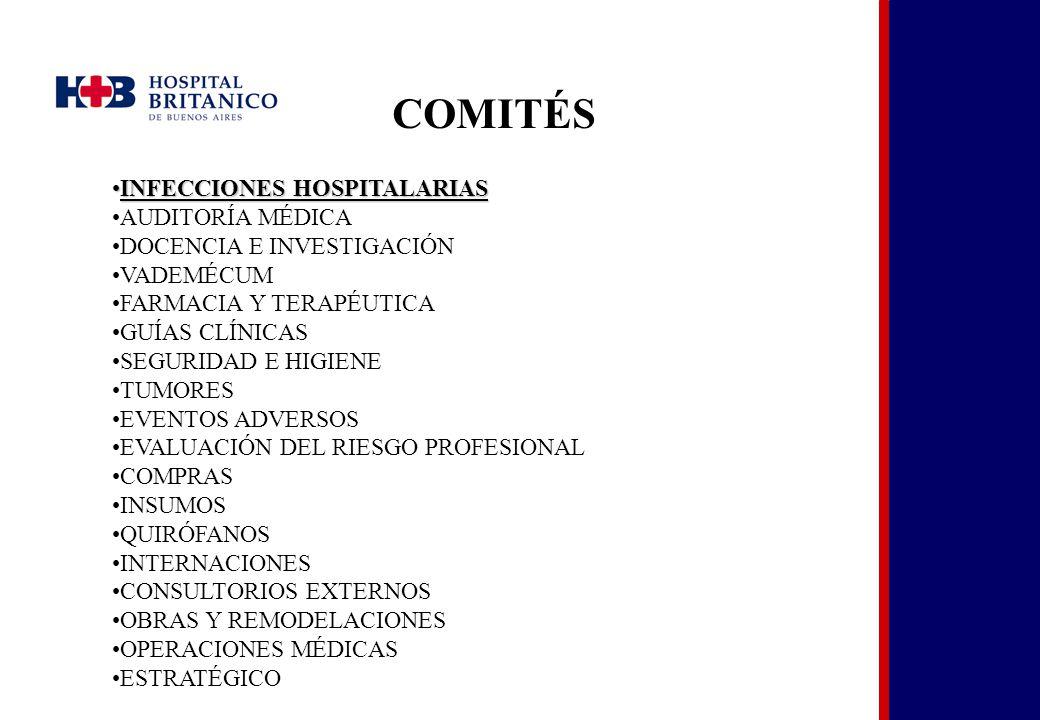 INFECCIONES HOSPITALARIASINFECCIONES HOSPITALARIAS AUDITORÍA MÉDICA DOCENCIA E INVESTIGACIÓN VADEMÉCUM FARMACIA Y TERAPÉUTICA GUÍAS CLÍNICAS SEGURIDAD